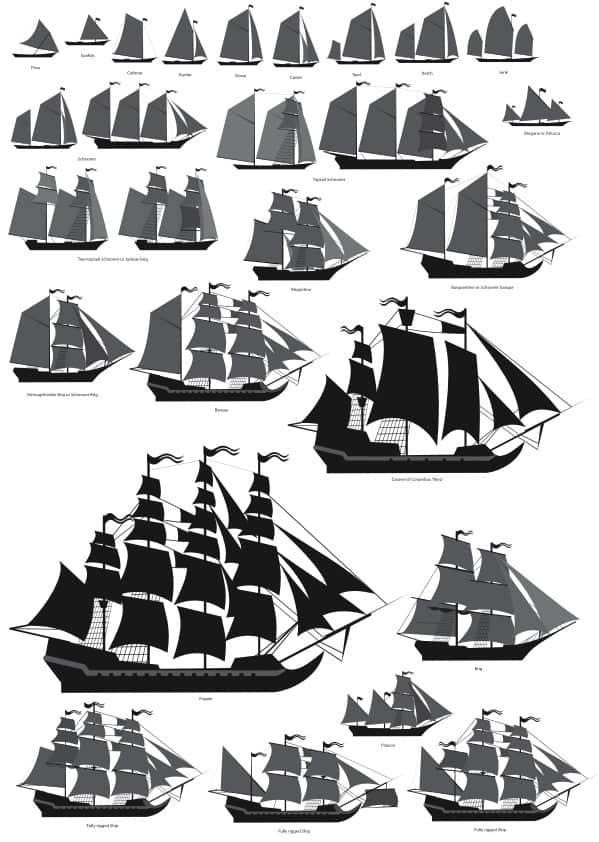 Sail Ships set (cdr)